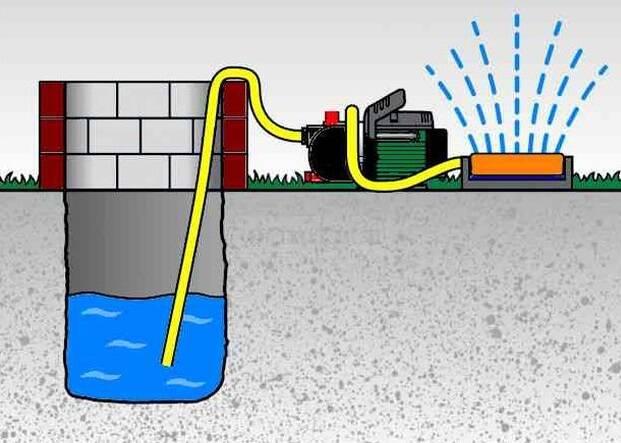 Zaktualizowano Pompa ogrodowa do wody studni hydrofor 1200W TB39